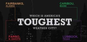 TT toughest city